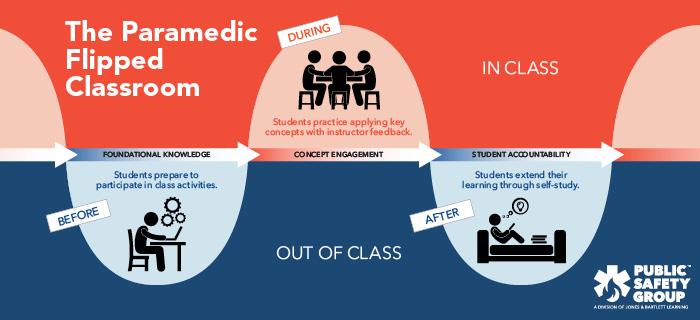 paramedic Flipped graphic (004)